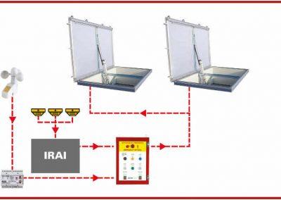 Sistema di smaltimento con centralina apri e chiudi e sensore vento pioggia