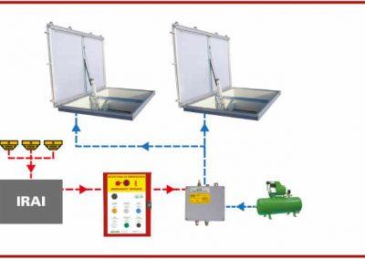 Sistema di smaltimento con centralina apri e chiudi con sistema pneumatico